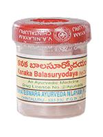 Kanaka Balasuryodaya