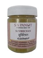 SN Pandit Suvirechana